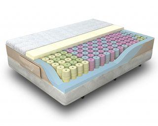 Reverie Latex Mattress - the mattress expert