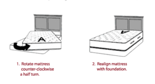 Mattress rotation guide- themattressexpert