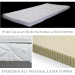 A Soft Talalay Latex Topper for a 20 year old Serta Mattress.