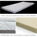Which Latex Topper for a Too Firm Stearns & Foster Mattress?