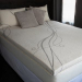 Which Latex Topper for a Natura of Canada Greenspring Ultra Plush Mattress?